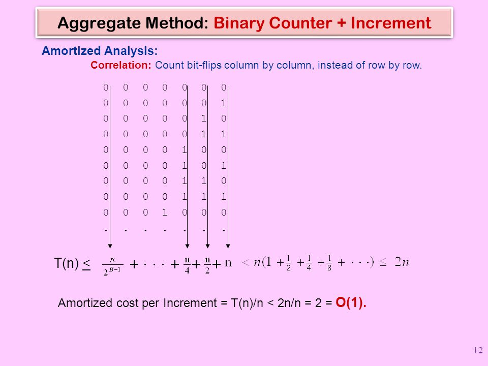 Aggregate Method: Binary Counter + Increment