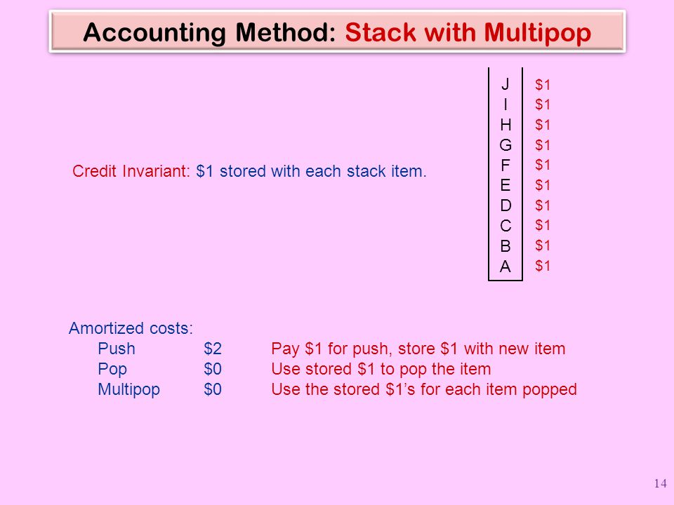 Accounting Method: Stack with Multipop