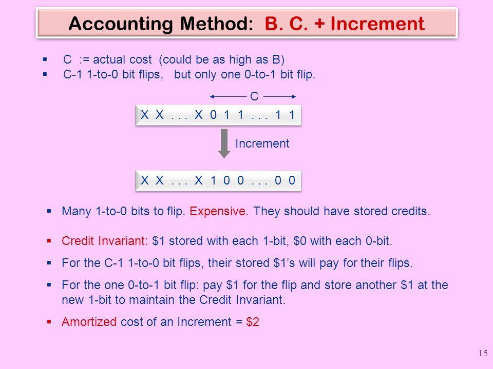 Accounting Method: B. C. + Increment
