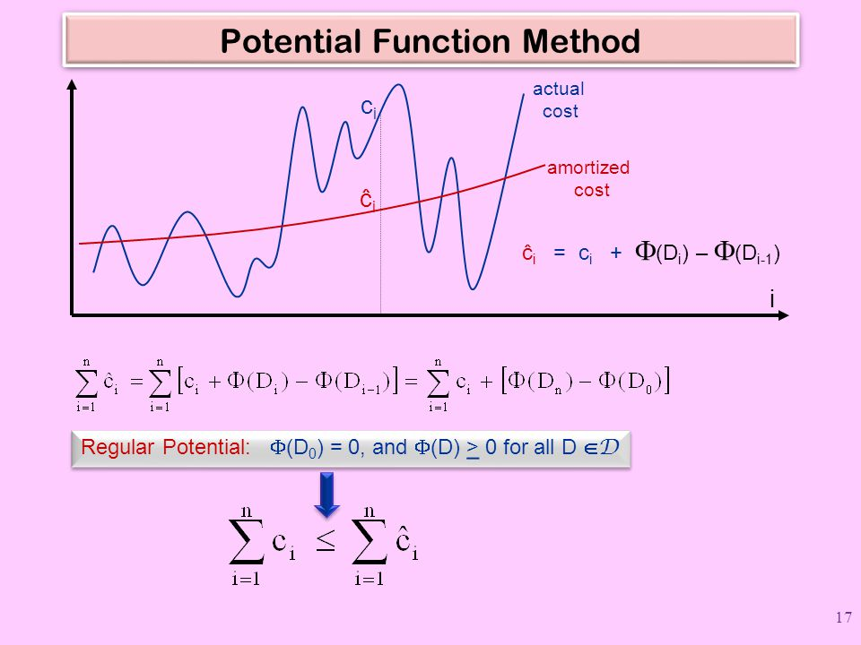 Potential Function Method