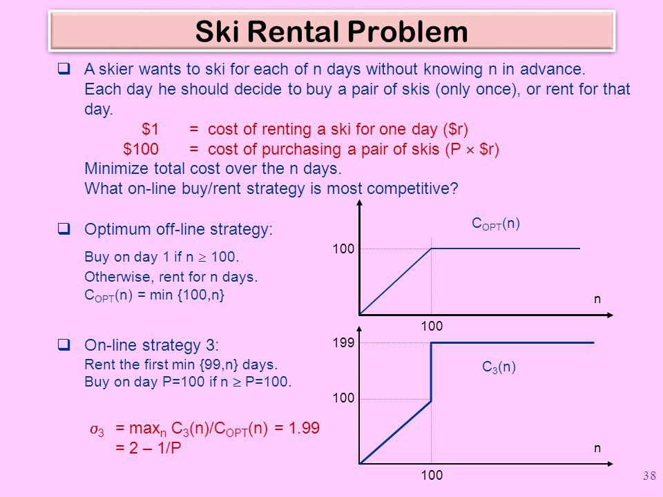 Ski Rental Problem