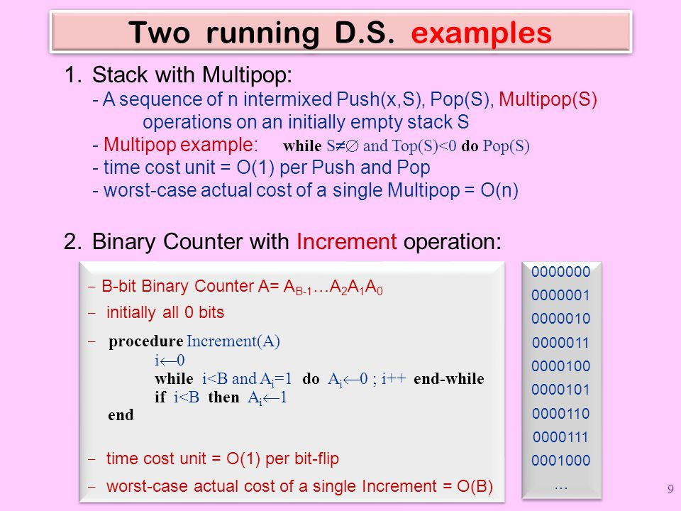 Two running D.S. examples