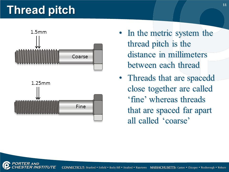 Thread pitch 1.5mm. In the metric system the thread pitch is the distance in millimeters between each thread.