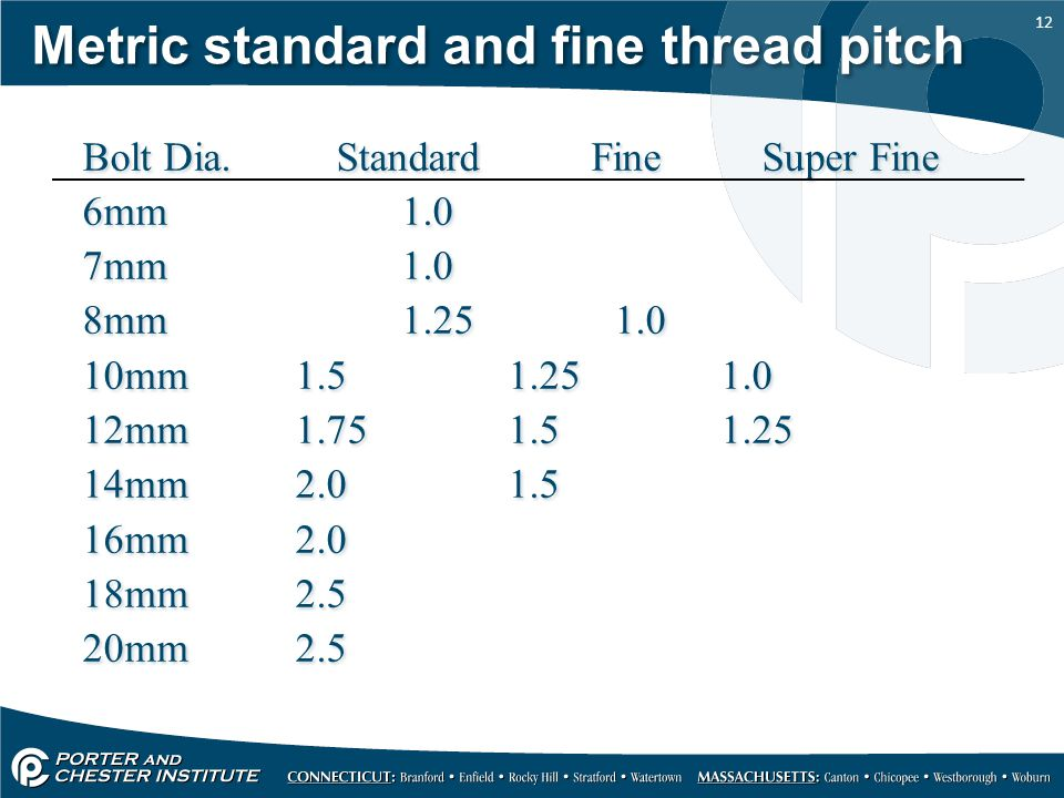 Metric standard and fine thread pitch
