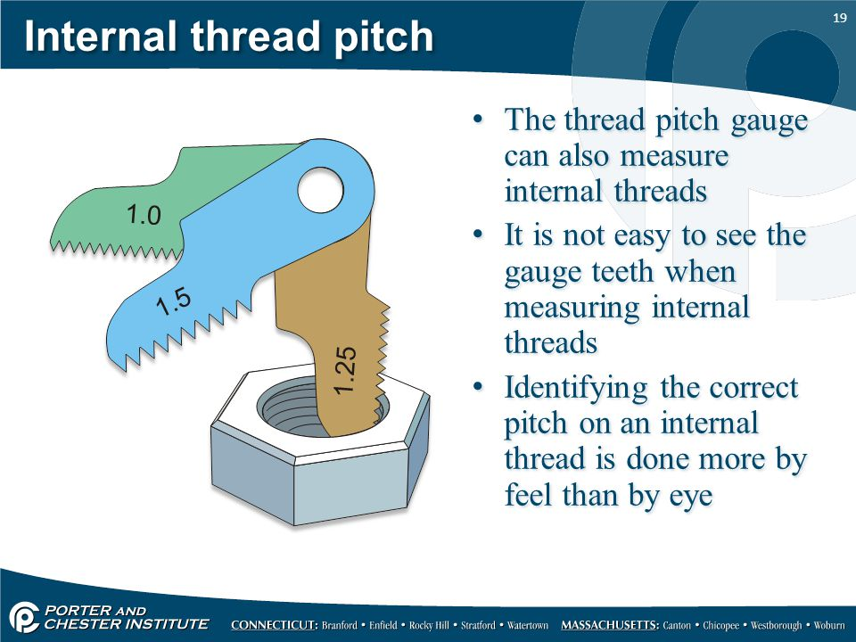Internal thread pitch The thread pitch gauge can also measure internal threads.