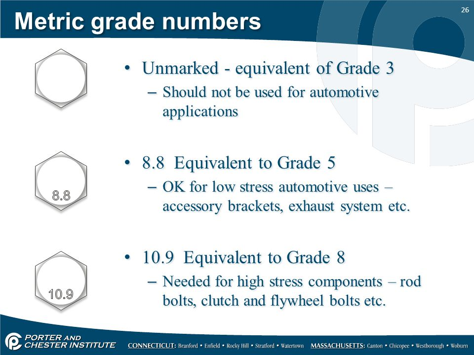 Metric grade numbers Unmarked - equivalent of Grade 3