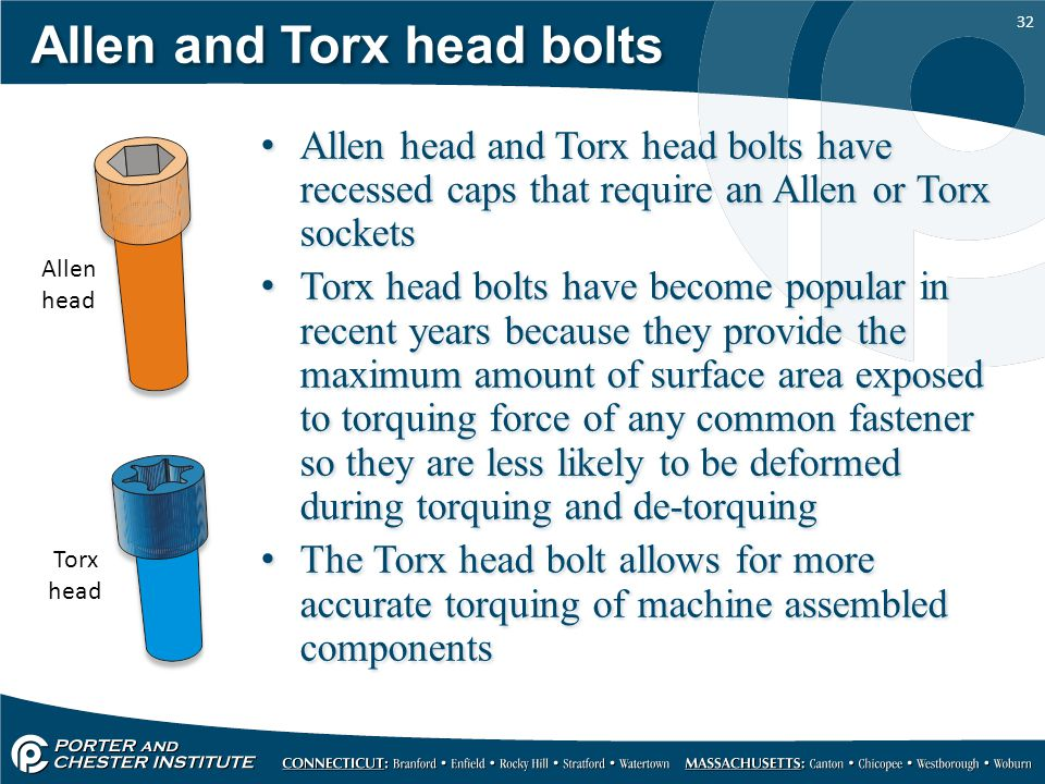 Allen and Torx head bolts