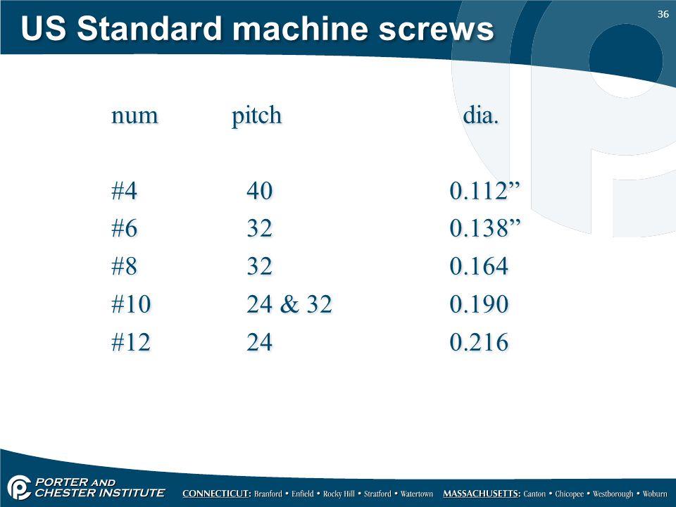 US Standard machine screws