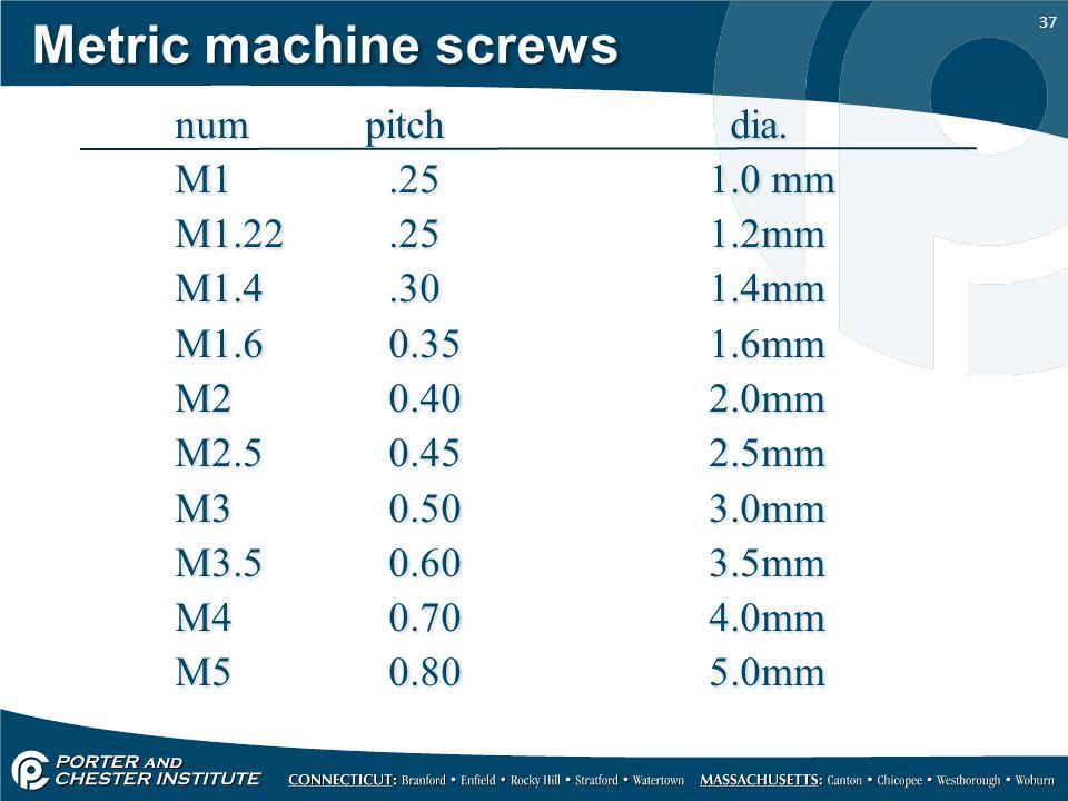 Metric machine screws