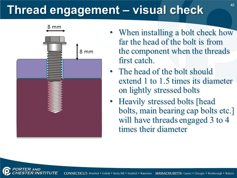 Thread engagement – visual check
