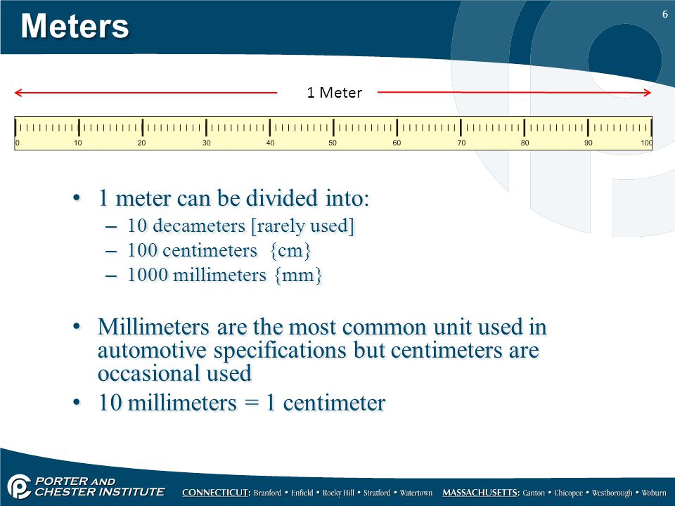 Meters 1 meter can be divided into: