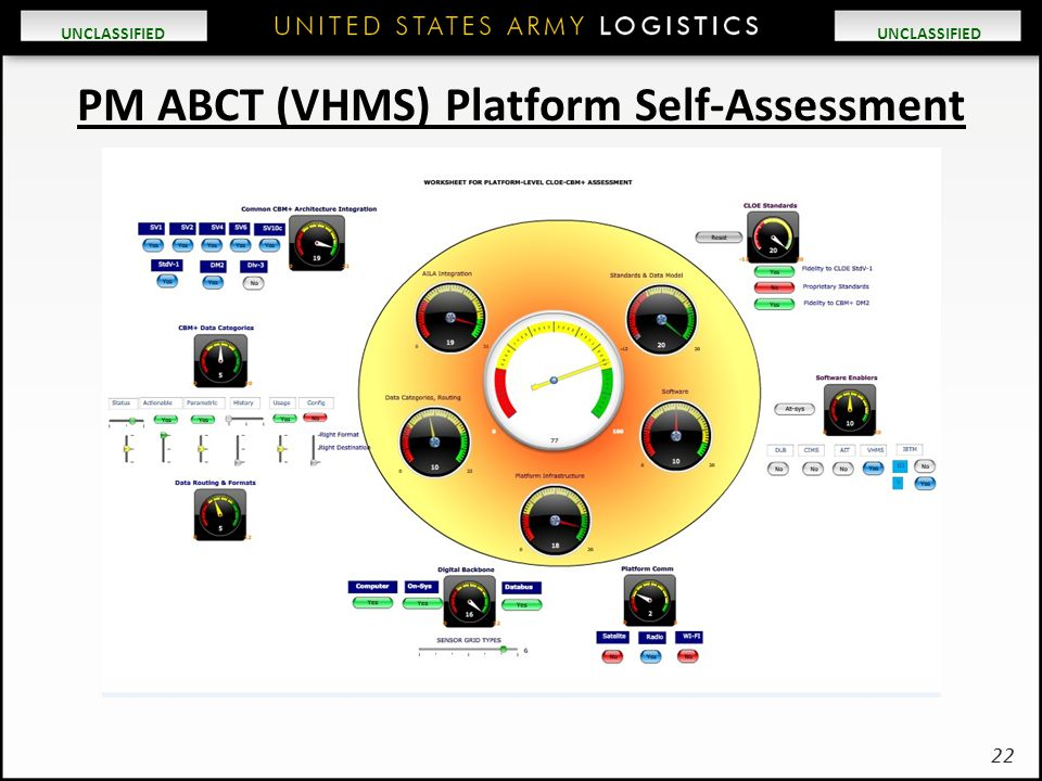 PM ABCT (VHMS) Platform Self-Assessment