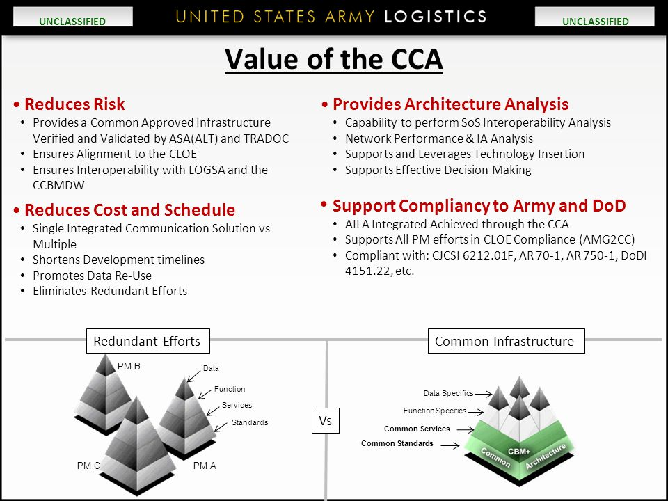Value of the CCA Reduces Risk Reduces Cost and Schedule