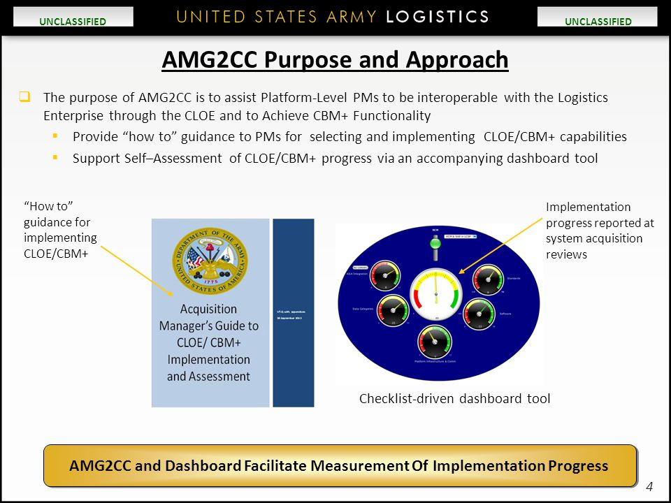 AMG2CC Purpose and Approach
