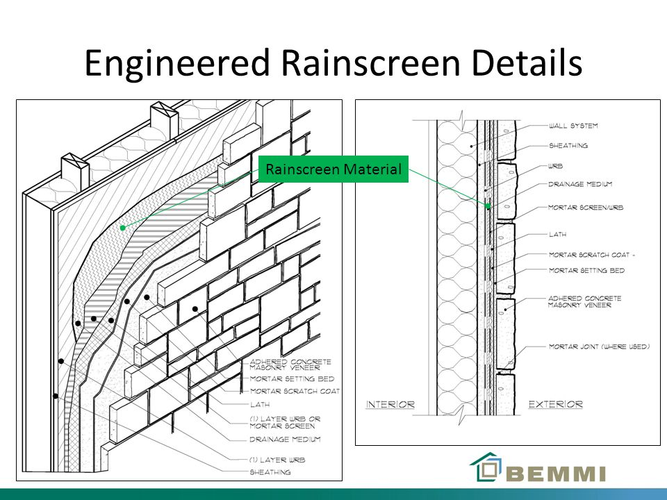 Engineered Rainscreen Details