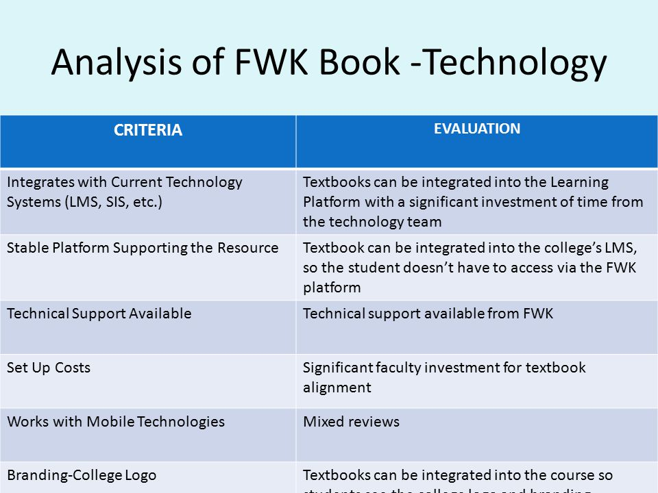 Analysis of FWK Book -Technology