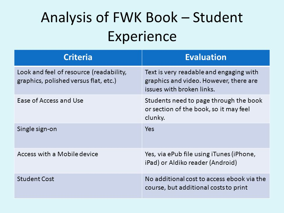 Analysis of FWK Book – Student Experience