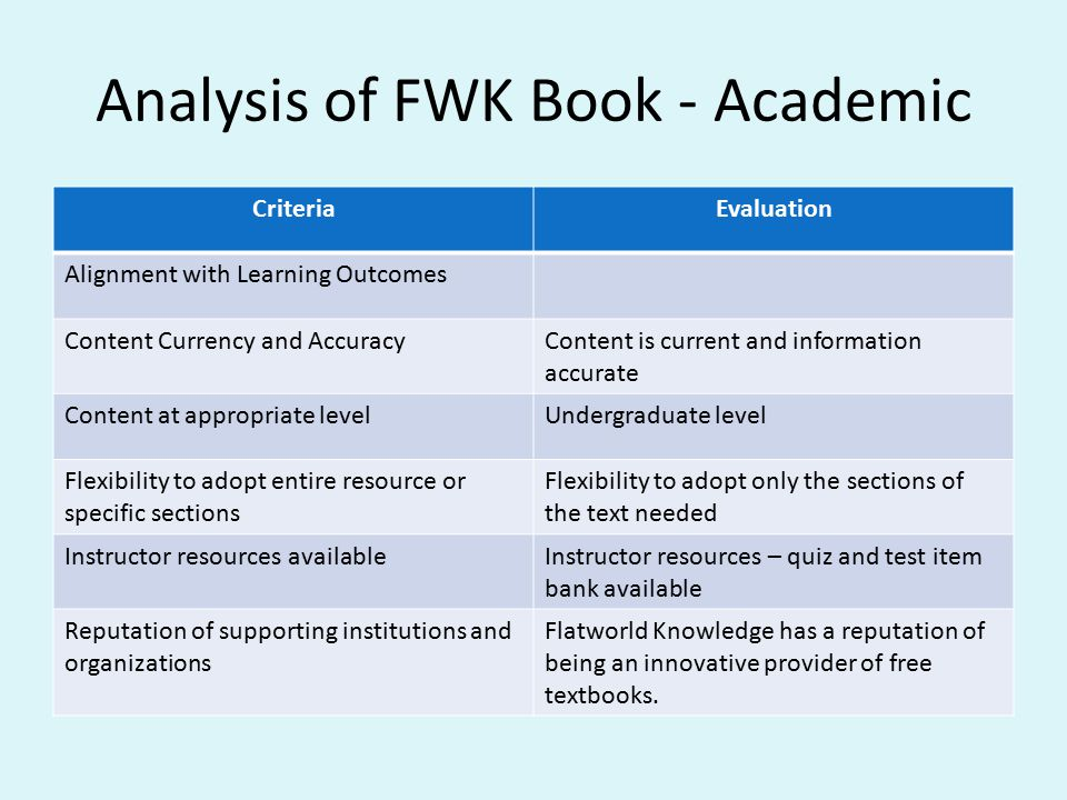 Analysis of FWK Book - Academic