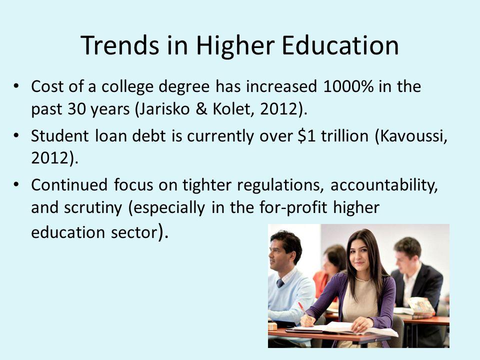 %20axias education resources