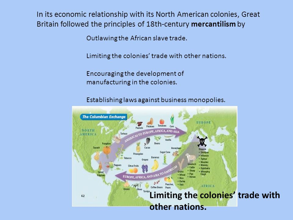 Limiting the colonies' trade with other nations.