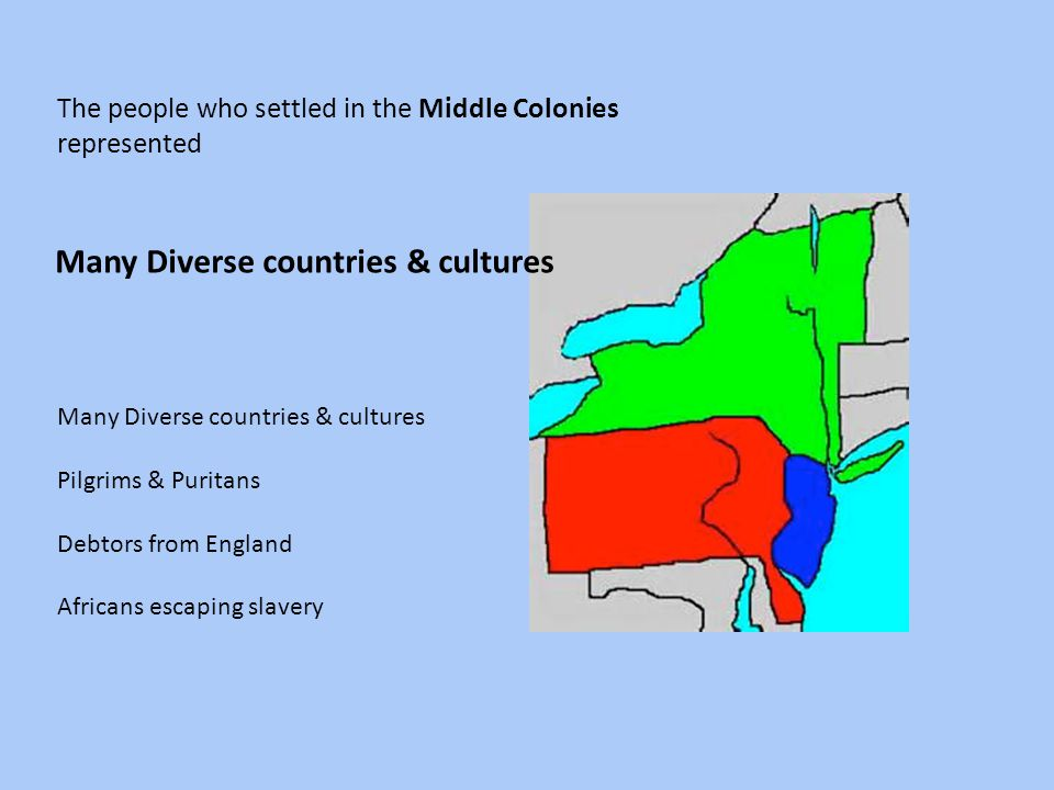 Many Diverse countries & cultures