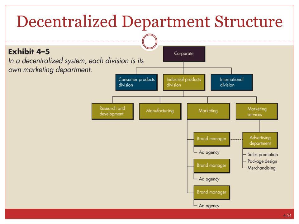 Decentralized Department Structure