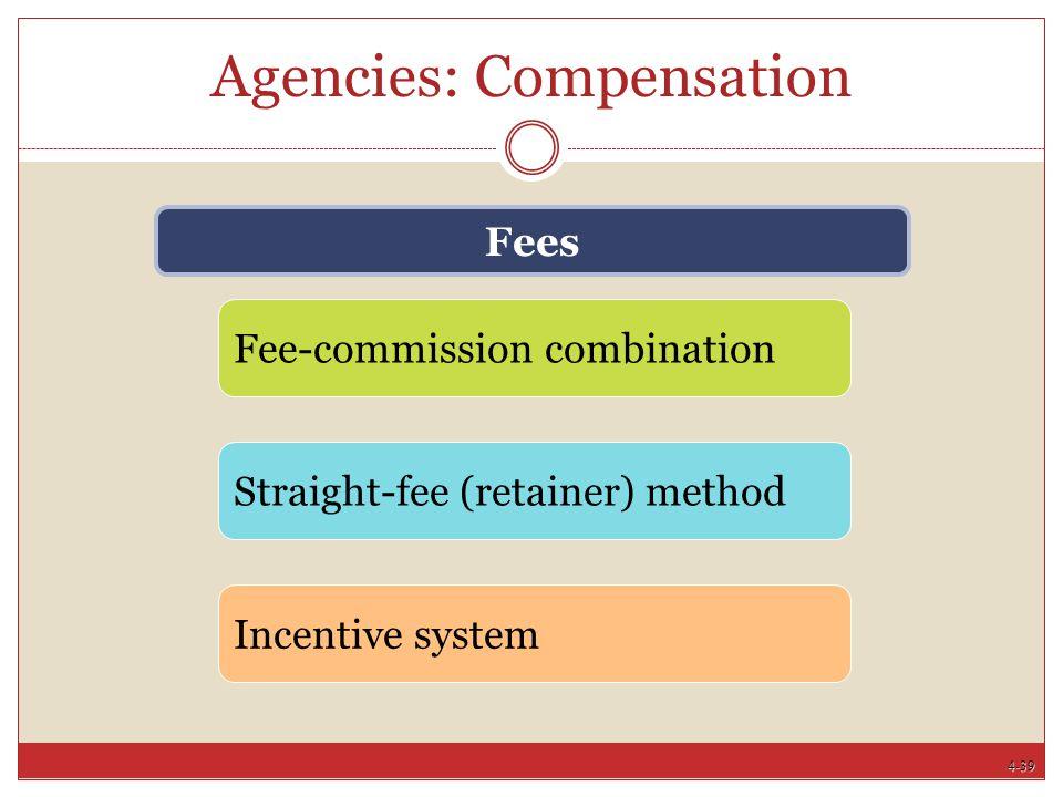 Agencies: Compensation