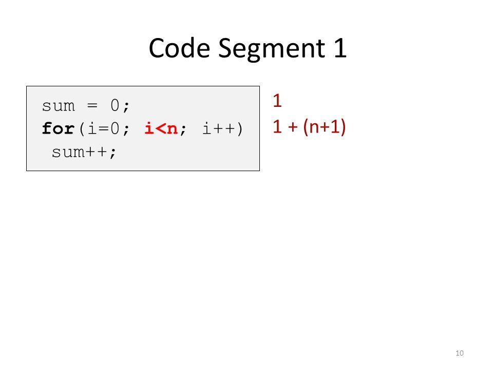 Code Segment 1 sum = 0; for(i=0; i<n; i++) sum++; 1 1 + (n+1)