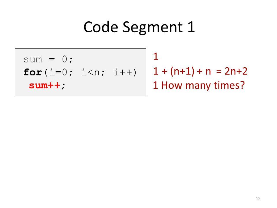 Code Segment 1 1 1 + (n+1) + n = 2n+2 1 How many times sum = 0;