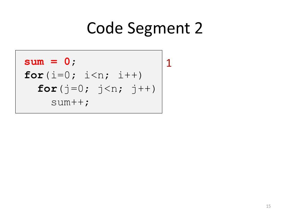 Code Segment 2 1 sum = 0; for(i=0; i<n; i++) for(j=0; j<n; j++)