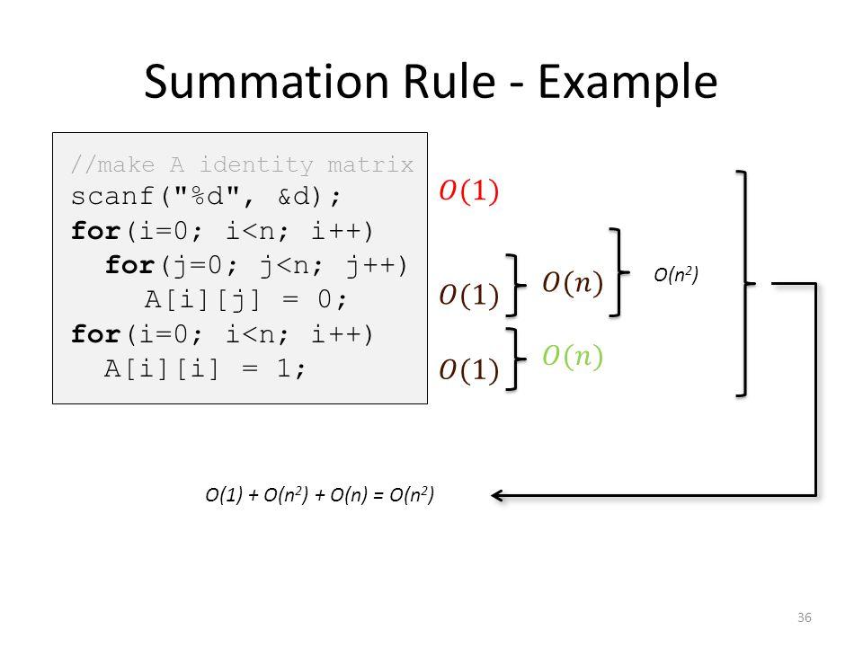 Summation Rule - Example