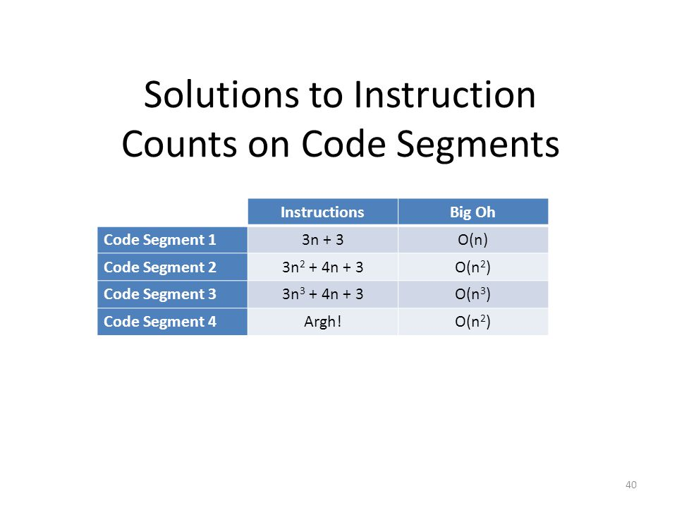Solutions to Instruction Counts on Code Segments