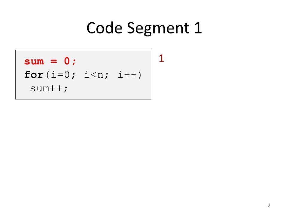 Code Segment 1 sum = 0; for(i=0; i<n; i++) sum++; 1