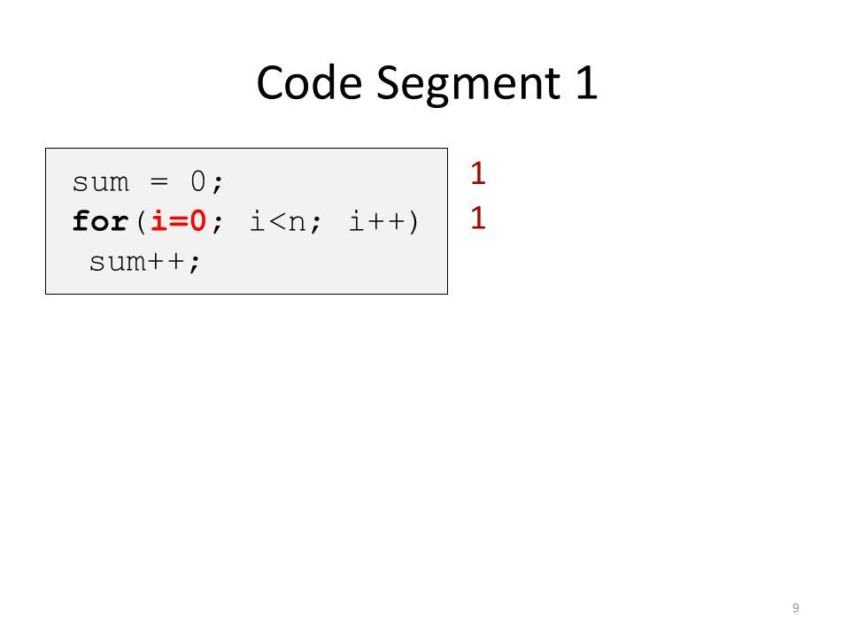 Code Segment 1 sum = 0; for(i=0; i<n; i++) sum++; 1 1