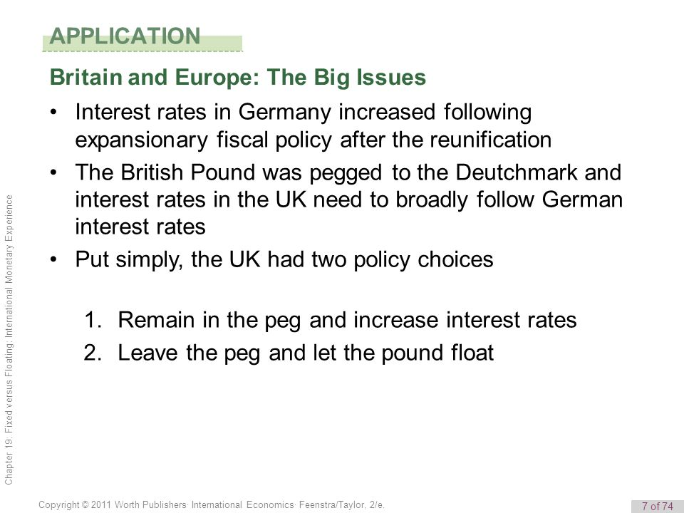 APPLICATION Britain and Europe: The Big Issues. Interest rates in Germany increased following expansionary fiscal policy after the reunification.
