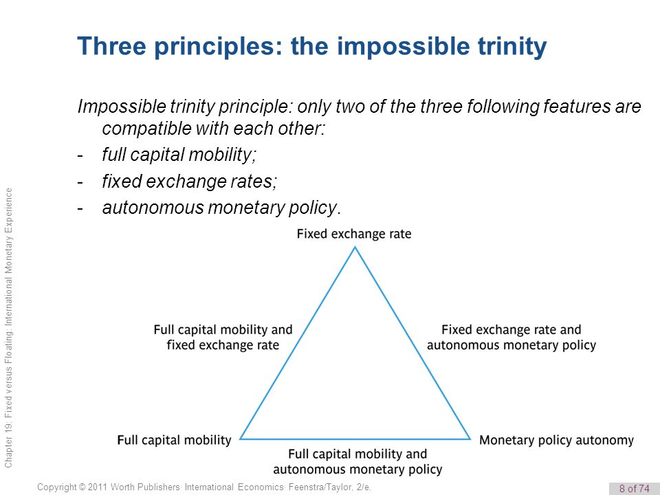 Three principles: the impossible trinity