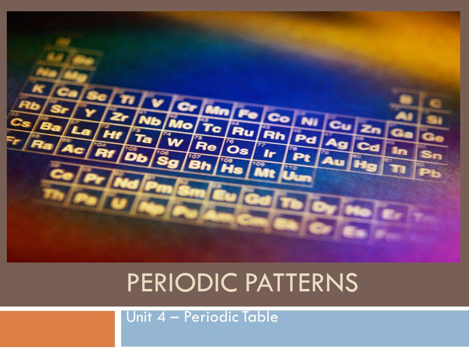 Periodic patterns unit 4 periodic table ppt video online download 1 periodic patterns unit 4 periodic table urtaz Images