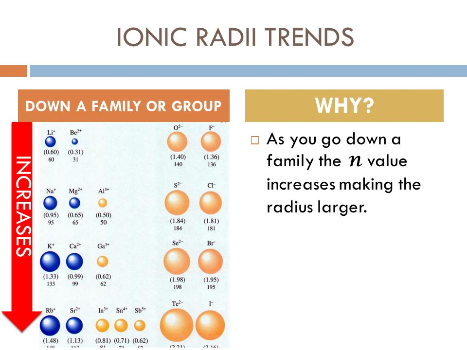 IONIC RADII TRENDS WHY INCREASES