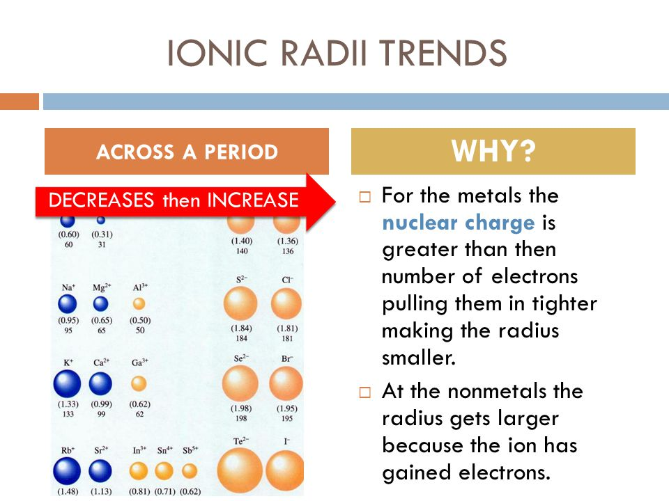 IONIC RADII TRENDS DECREASES then INCREASE. ACROSS A PERIOD. WHY