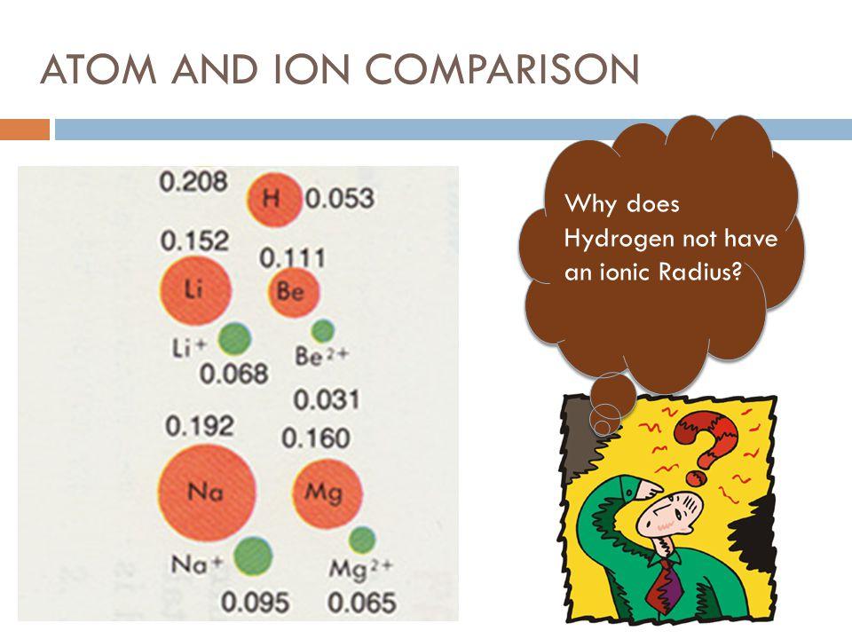 ATOM AND ION COMPARISON