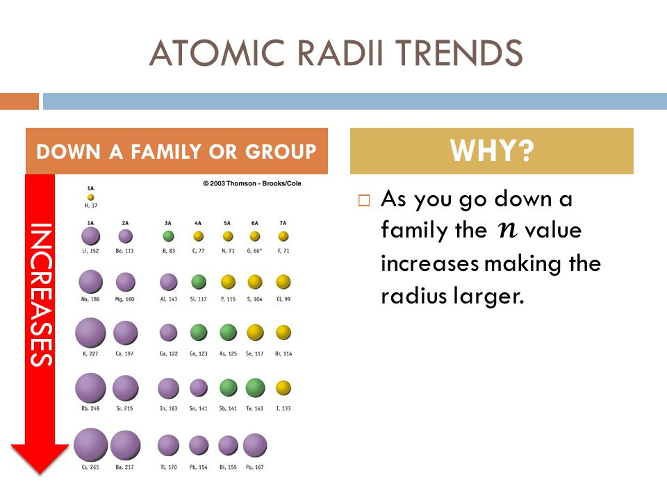 ATOMIC RADII TRENDS WHY INCREASES