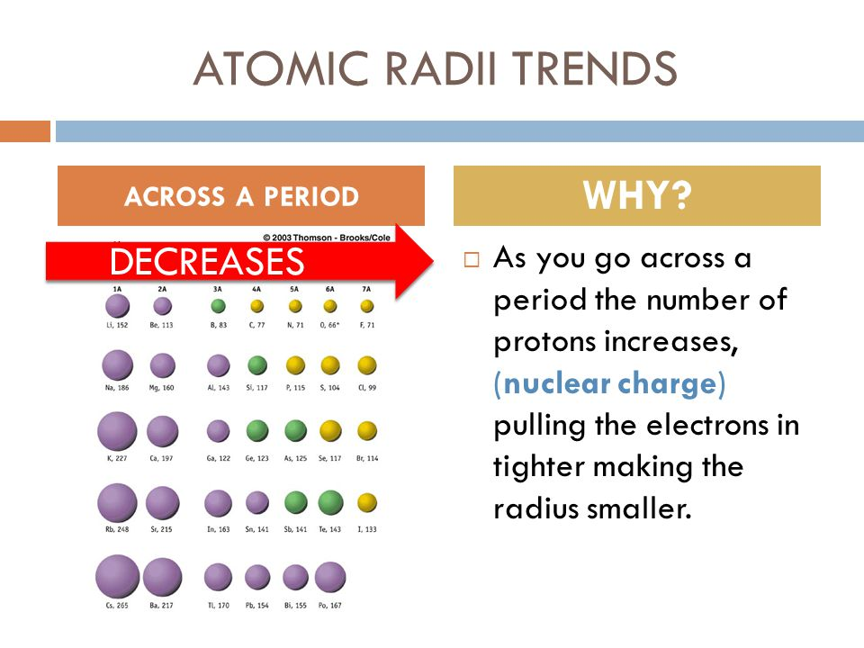 ATOMIC RADII TRENDS WHY DECREASES