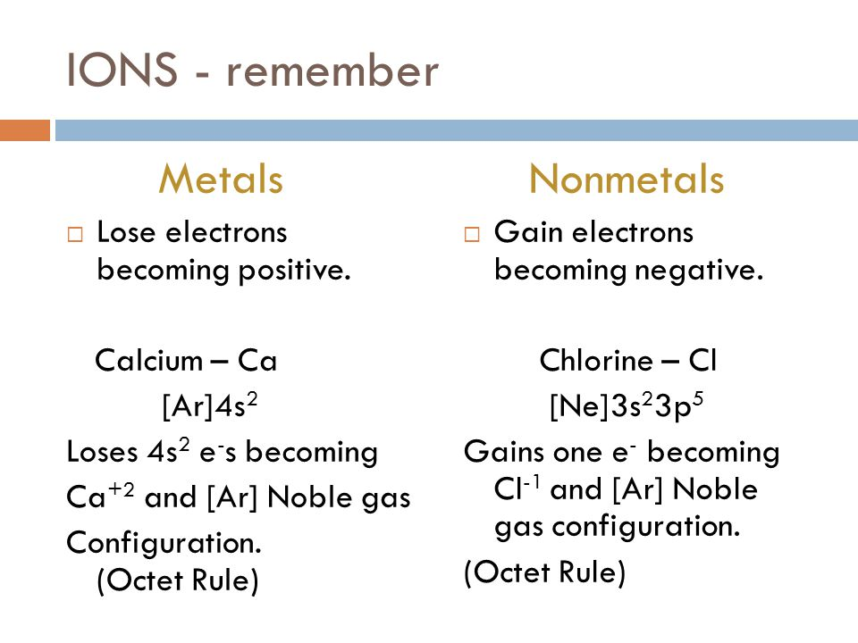 IONS - remember Metals Nonmetals Lose electrons becoming positive.