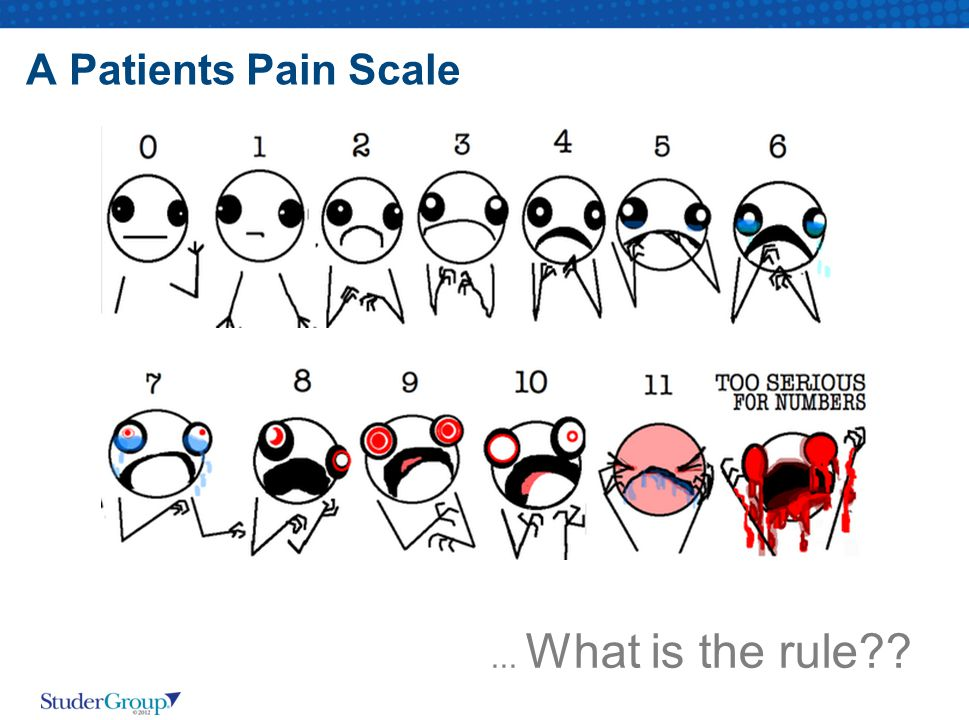A Patients Pain Scale ... What is the rule