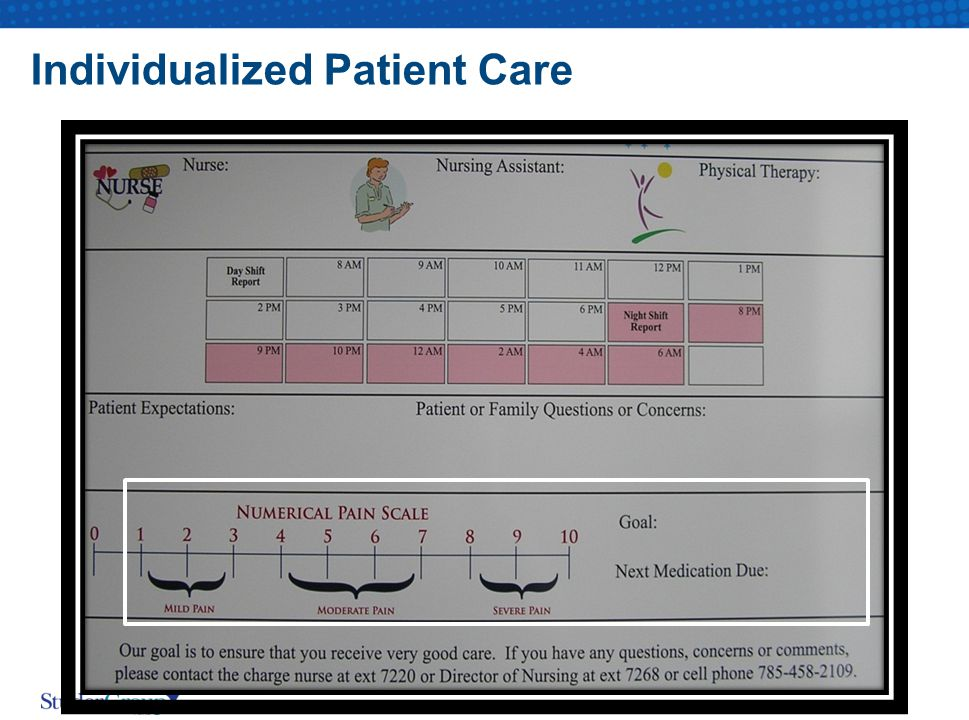 Individualized Patient Care