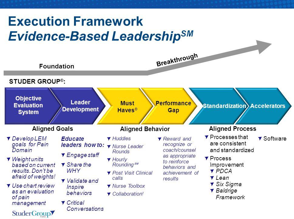 Execution Framework Evidence-Based LeadershipSM