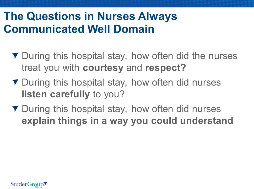 The Questions in Nurses Always Communicated Well Domain