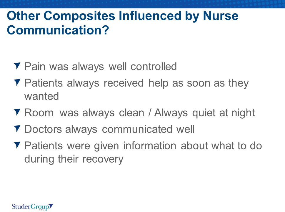 Other Composites Influenced by Nurse Communication