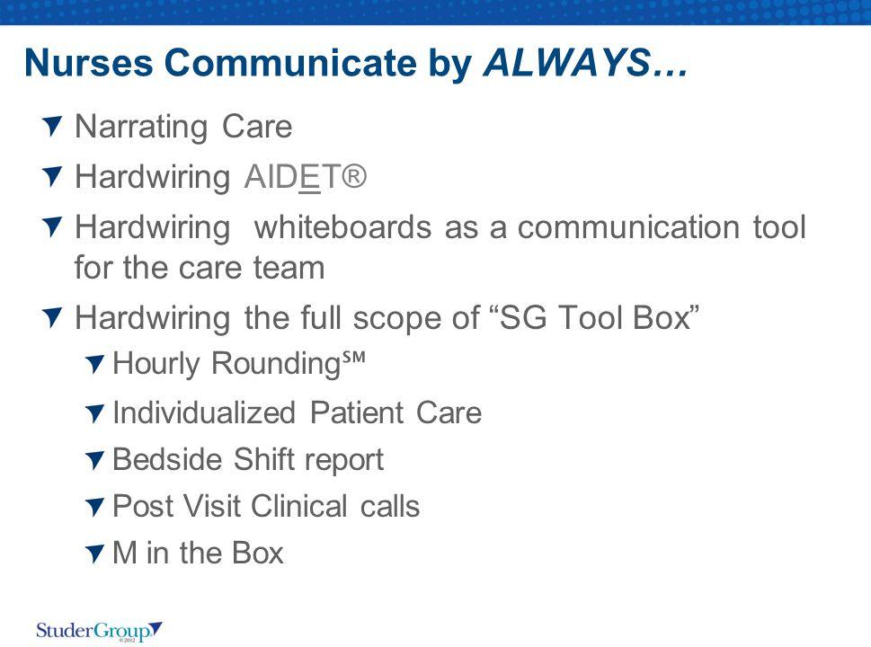 Nurses Communicate by ALWAYS…