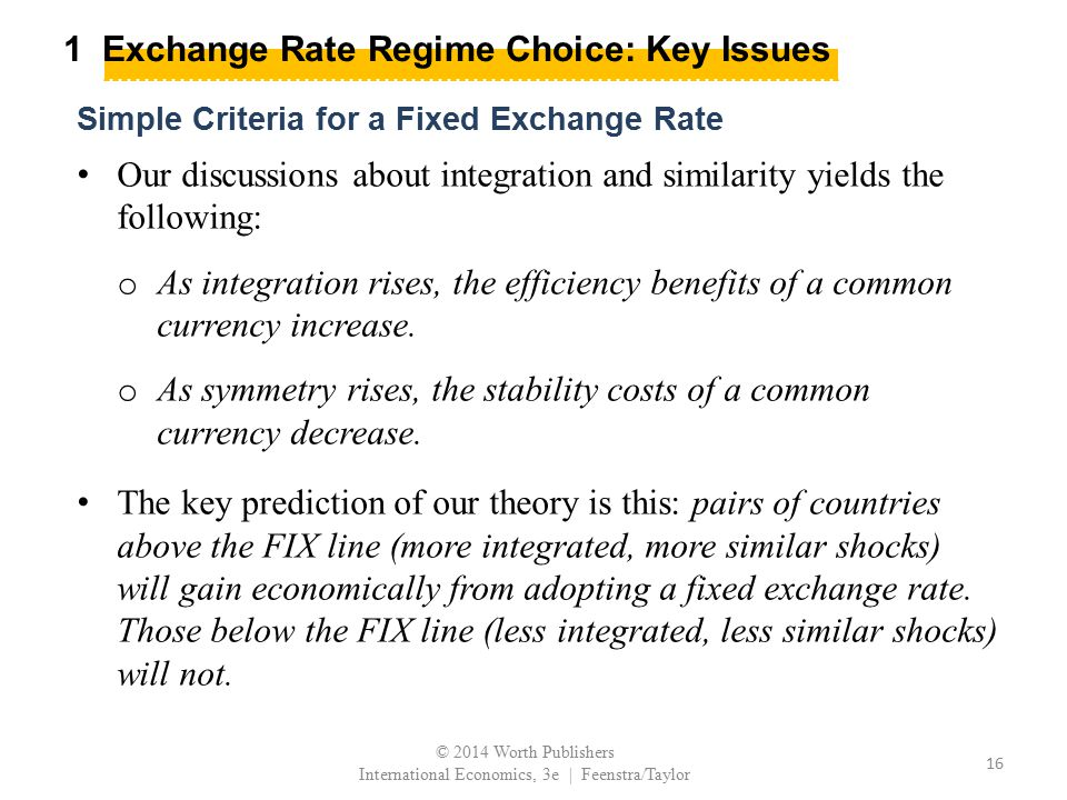 1 Exchange Rate Regime Choice: Key Issues